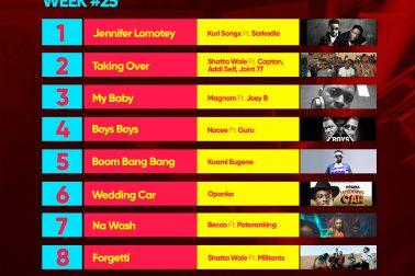 Week #25: Ghana Music Top 10 Countdown