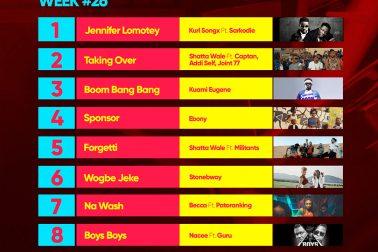 Week #26: Ghana Music Top 10 Countdown