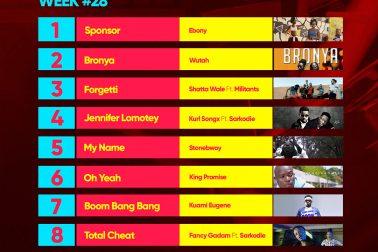 Week #28: Ghana Music Top 10 Countdown