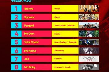 Week #30: Ghana Music Top 10 Countdown