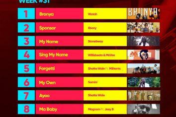 Week #31: Ghana Music Top 10 Countdown