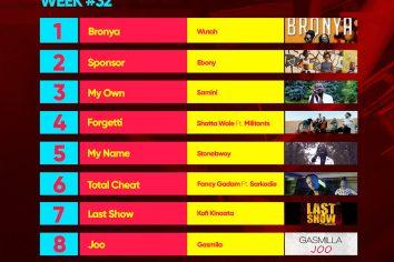 Week #32: Ghana Music Top 10 Countdown